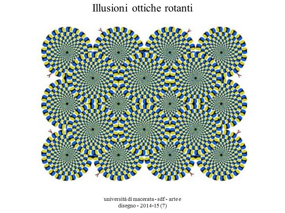 Illusioni ottiche rotanti