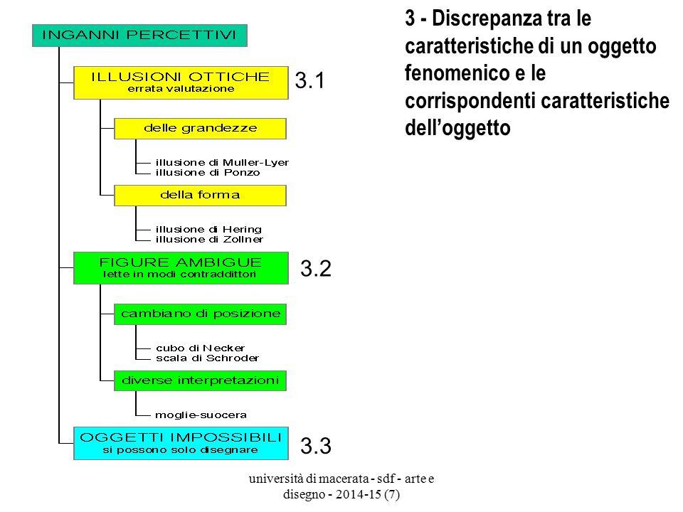 università di macerata - sdf - arte e disegno - 2014-15 (7)
