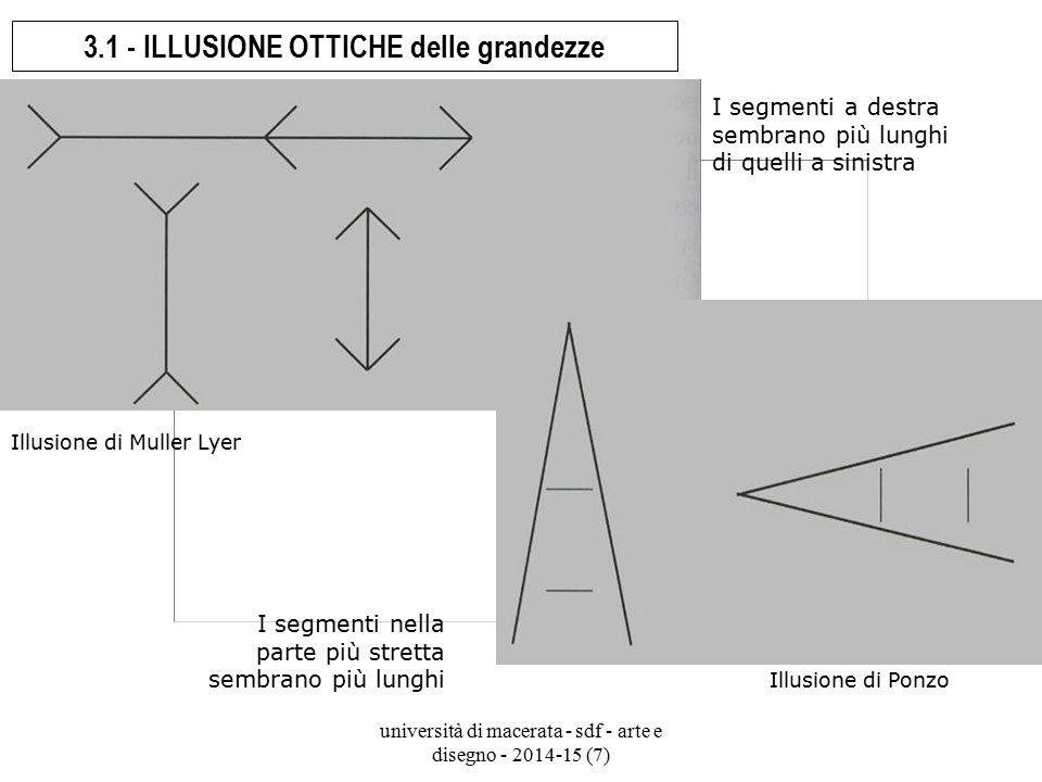 3.1 - ILLUSIONE OTTICHE delle grandezze