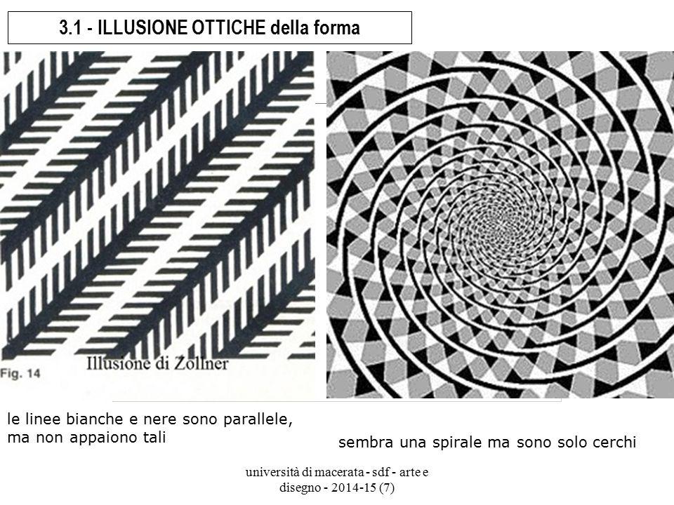 3.1 - ILLUSIONE OTTICHE della forma