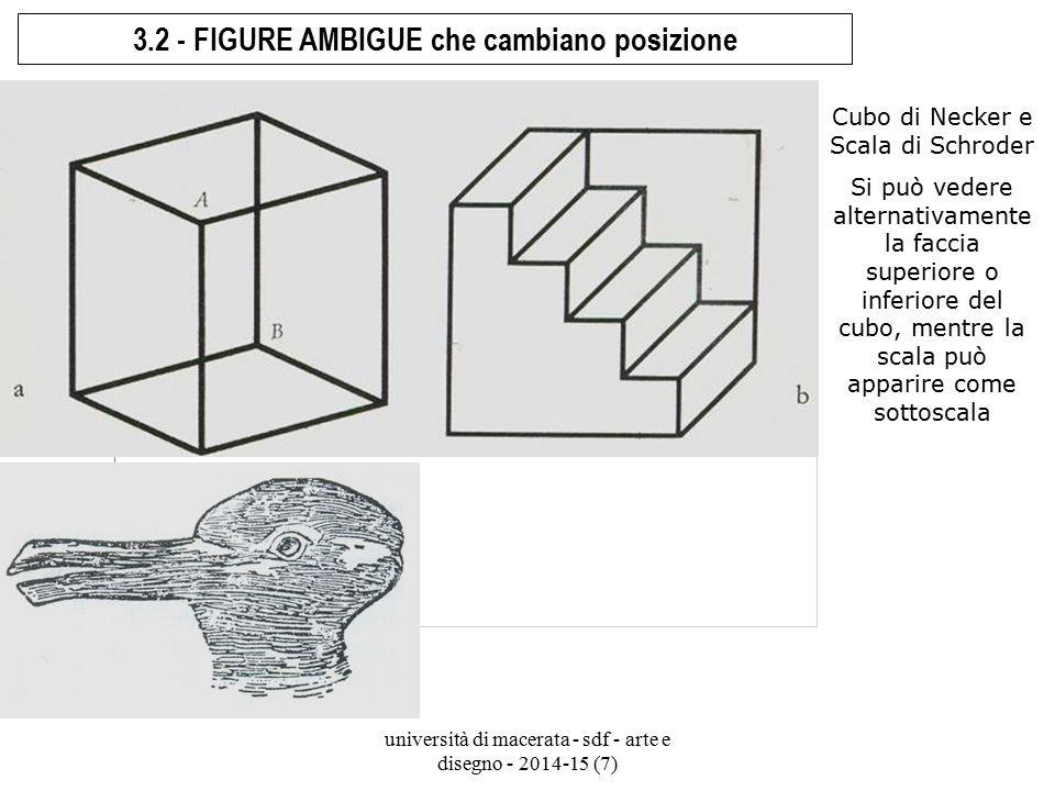 3.2 - FIGURE AMBIGUE che cambiano posizione