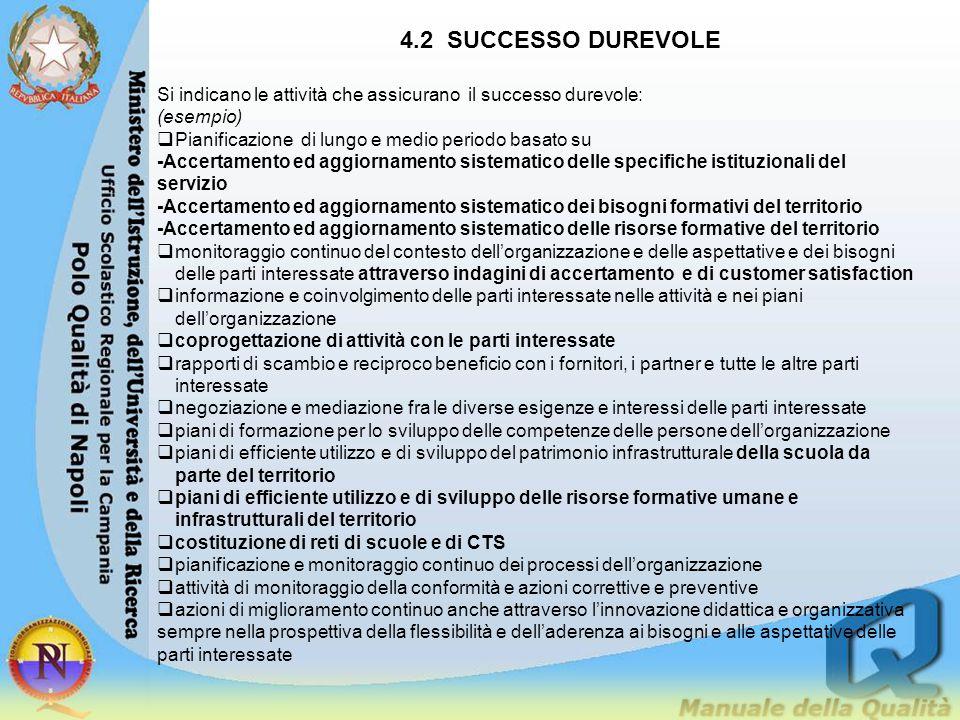 4.2 SUCCESSO DUREVOLE Si indicano le attività che assicurano il successo durevole: (esempio) Pianificazione di lungo e medio periodo basato su.
