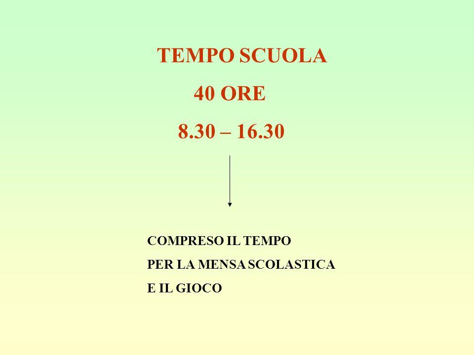 TEMPO SCUOLA 40 ORE 8.30 – 16.30 COMPRESO IL TEMPO