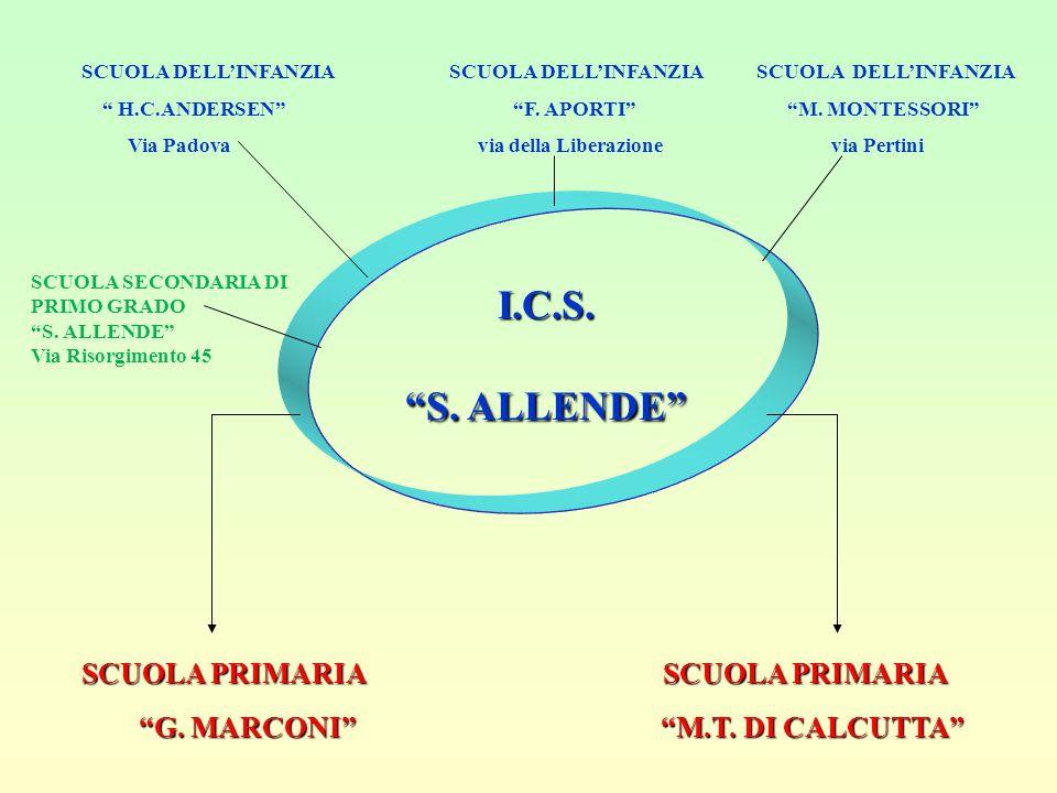 I.C.S. S. ALLENDE SCUOLA PRIMARIA SCUOLA PRIMARIA
