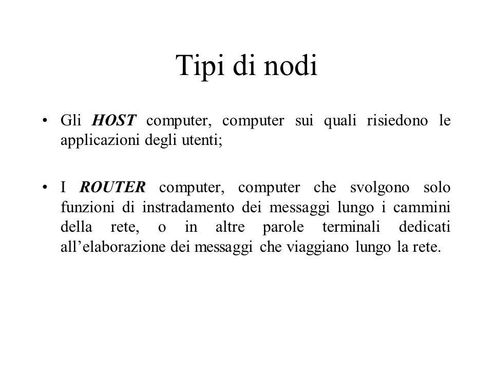 Tipi di nodi Gli HOST computer, computer sui quali risiedono le applicazioni degli utenti;