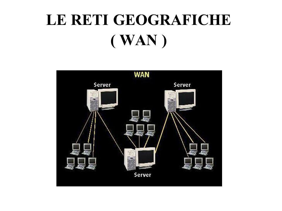 LE RETI GEOGRAFICHE ( WAN )