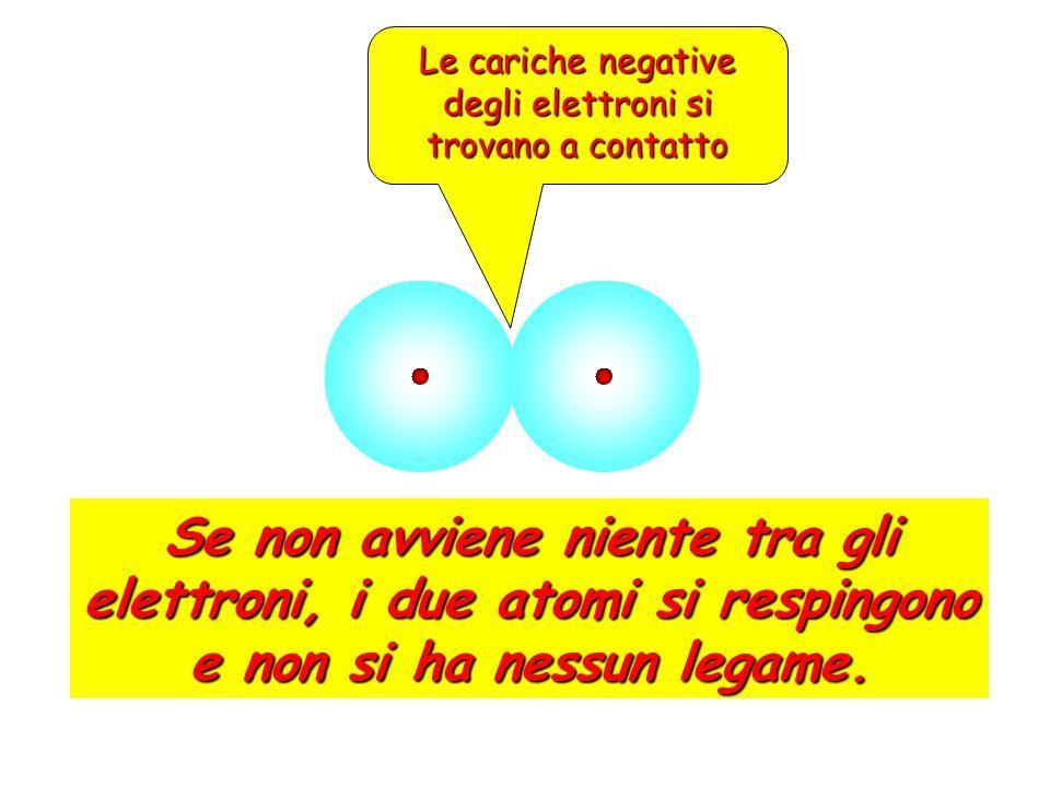 Le cariche negative degli elettroni si trovano a contatto