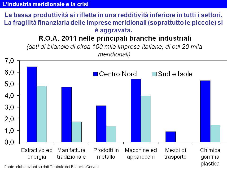 Fonte: elaborazioni su dati Centrale dei Bilanci e Cerved