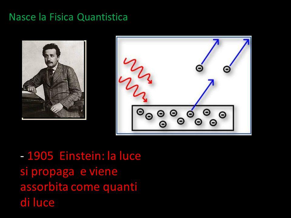 Nasce la Fisica Quantistica