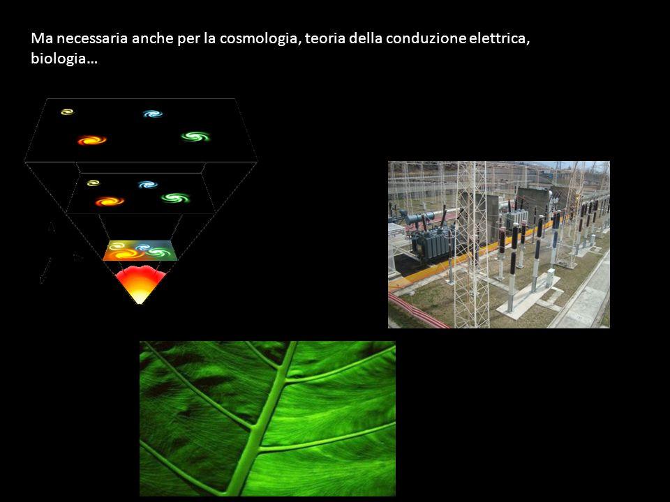 Ma necessaria anche per la cosmologia, teoria della conduzione elettrica, biologia…