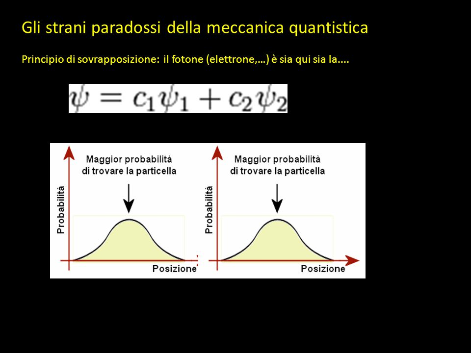 Gli strani paradossi della meccanica quantistica