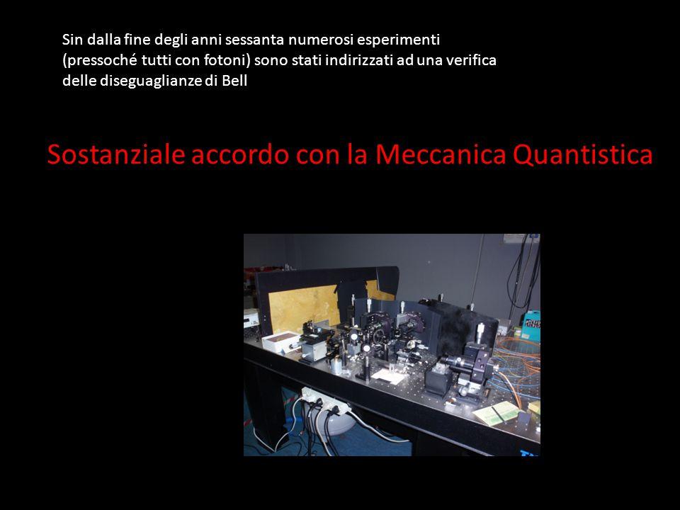 Sostanziale accordo con la Meccanica Quantistica