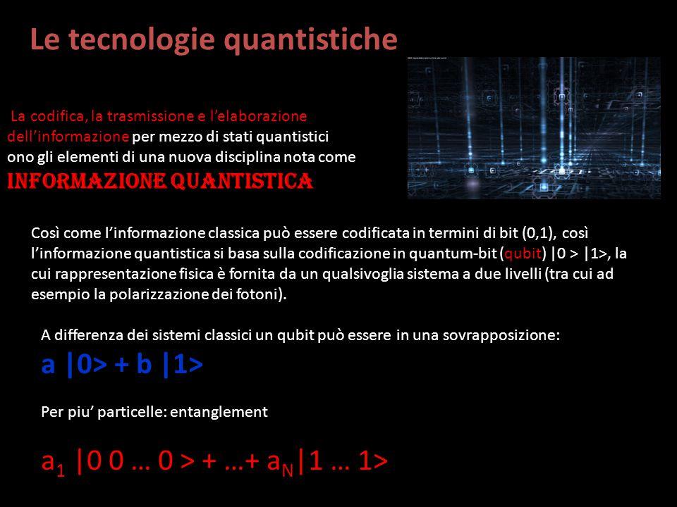 Le tecnologie quantistiche