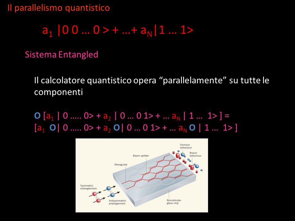 a1 |0 0 … 0 > + …+ aN|1 … 1> Il parallelismo quantistico