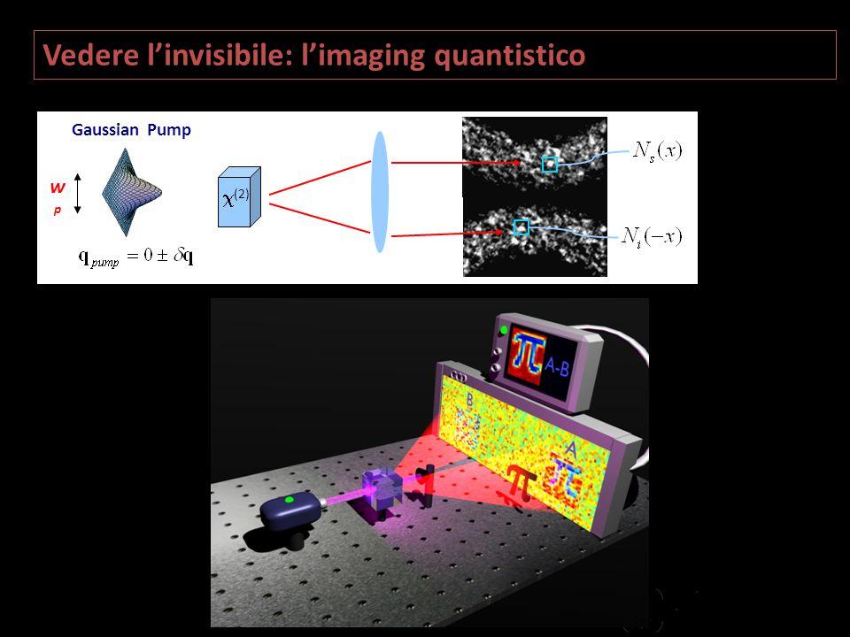 Vedere l'invisibile: l'imaging quantistico