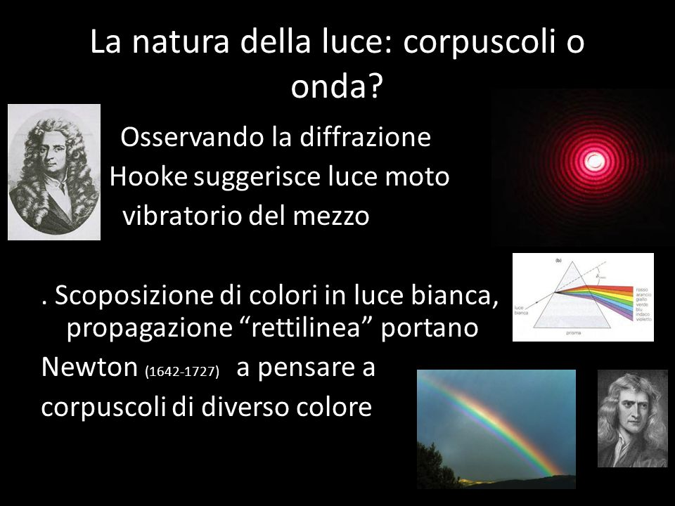 La natura della luce: corpuscoli o onda