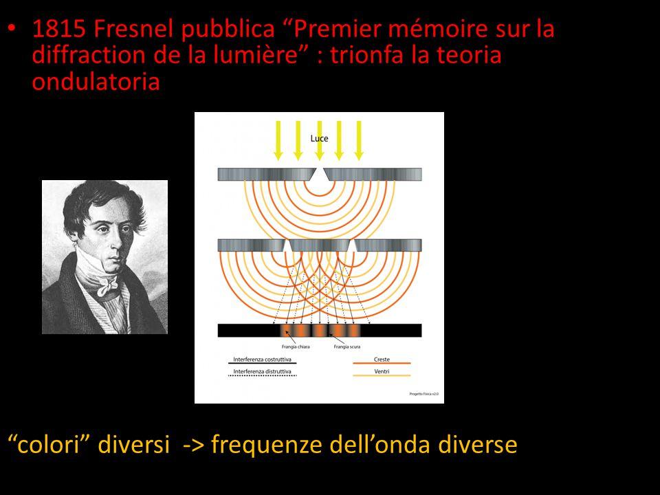 1815 Fresnel pubblica Premier mémoire sur la diffraction de la lumière : trionfa la teoria ondulatoria