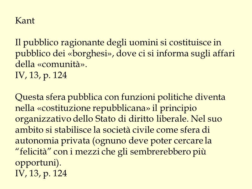 Kant Il pubblico ragionante degli uomini si costituisce in pubblico dei «borghesi», dove ci si informa sugli affari della «comunità».