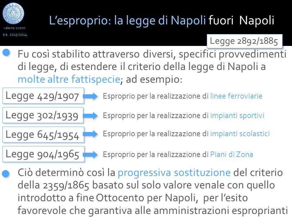 L'esproprio: la legge di Napoli fuori Napoli