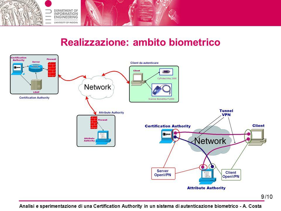 Realizzazione: ambito biometrico