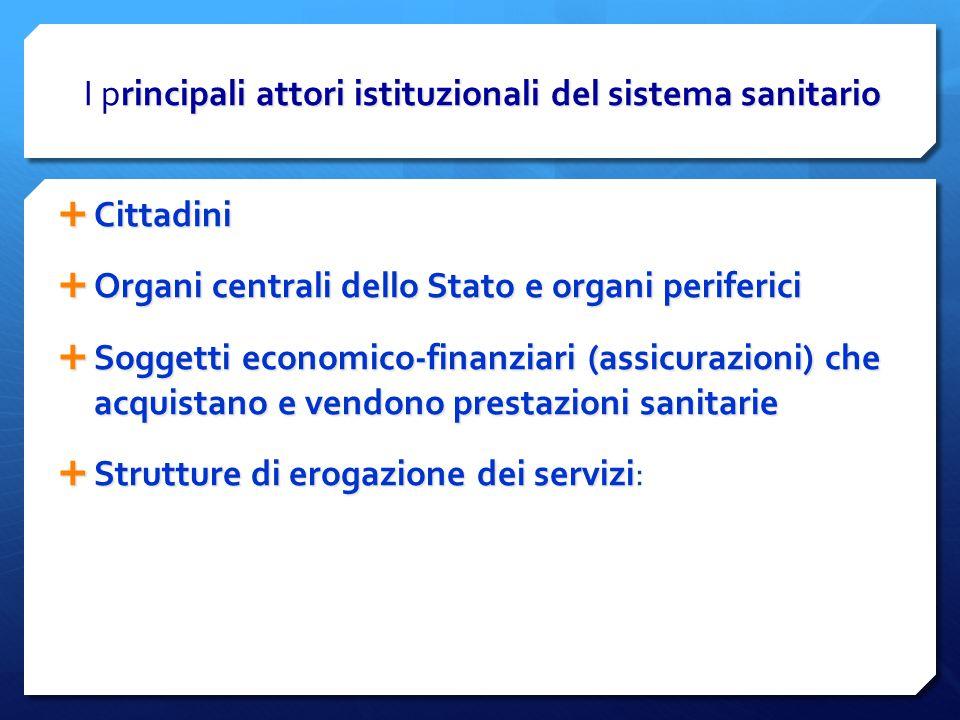 I principali attori istituzionali del sistema sanitario