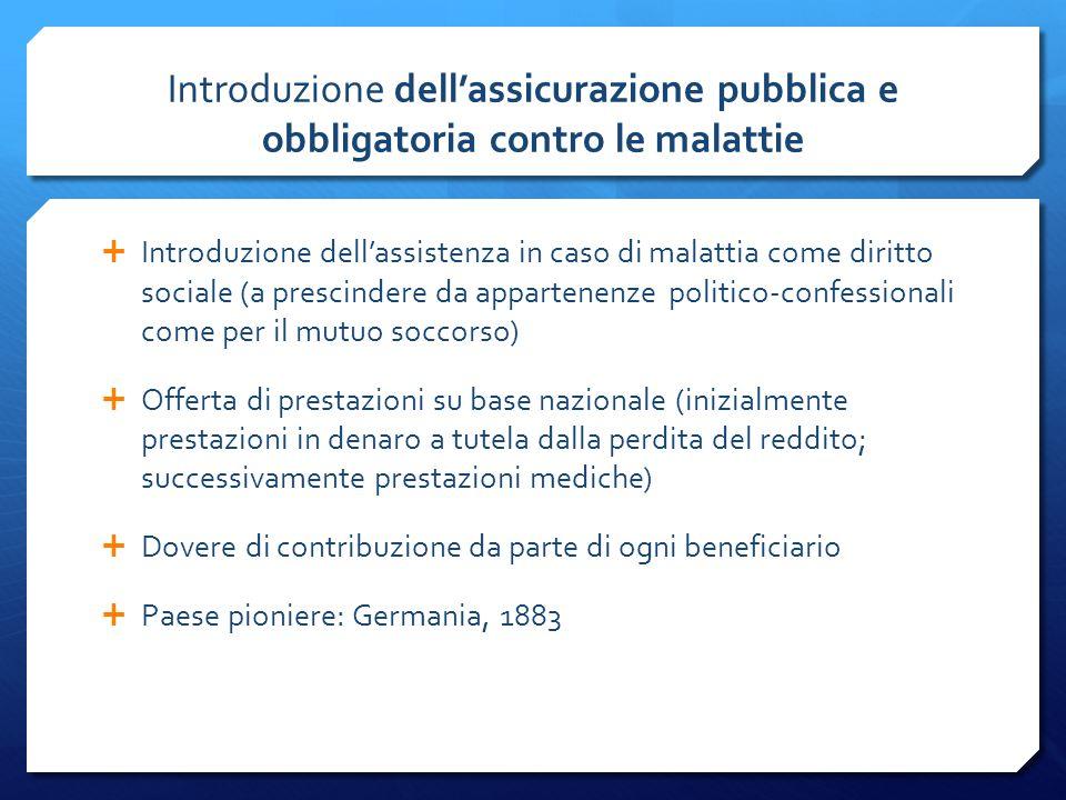 Introduzione dell'assicurazione pubblica e obbligatoria contro le malattie
