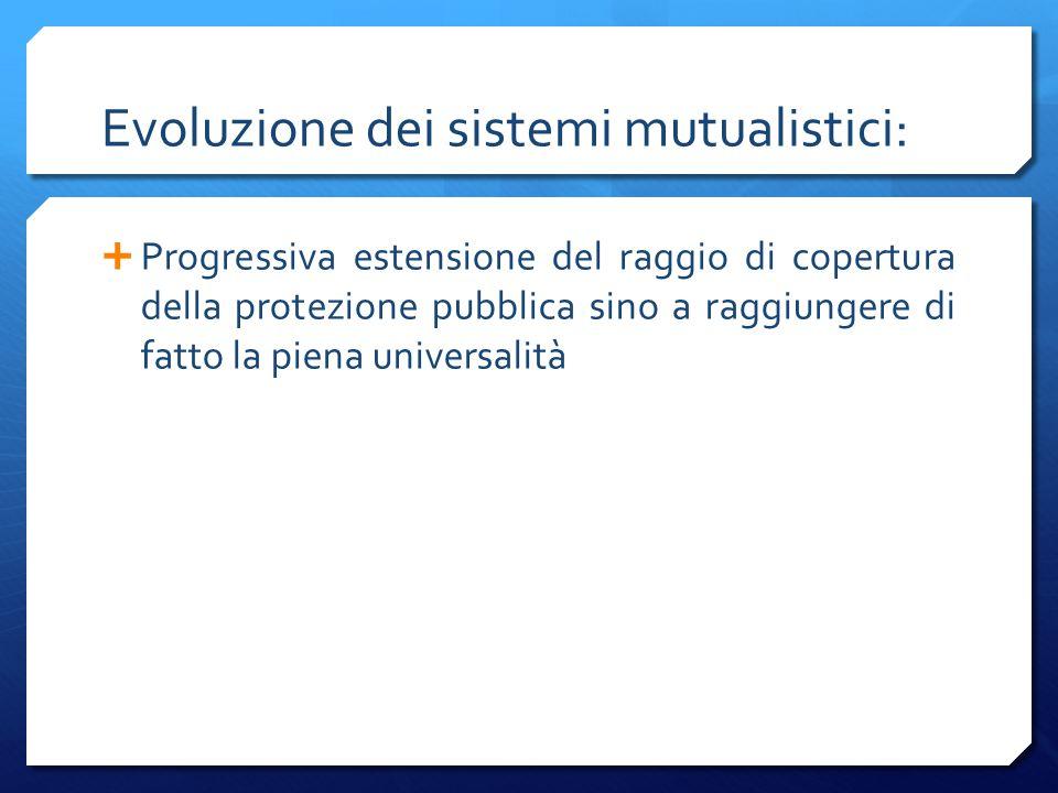 Evoluzione dei sistemi mutualistici: