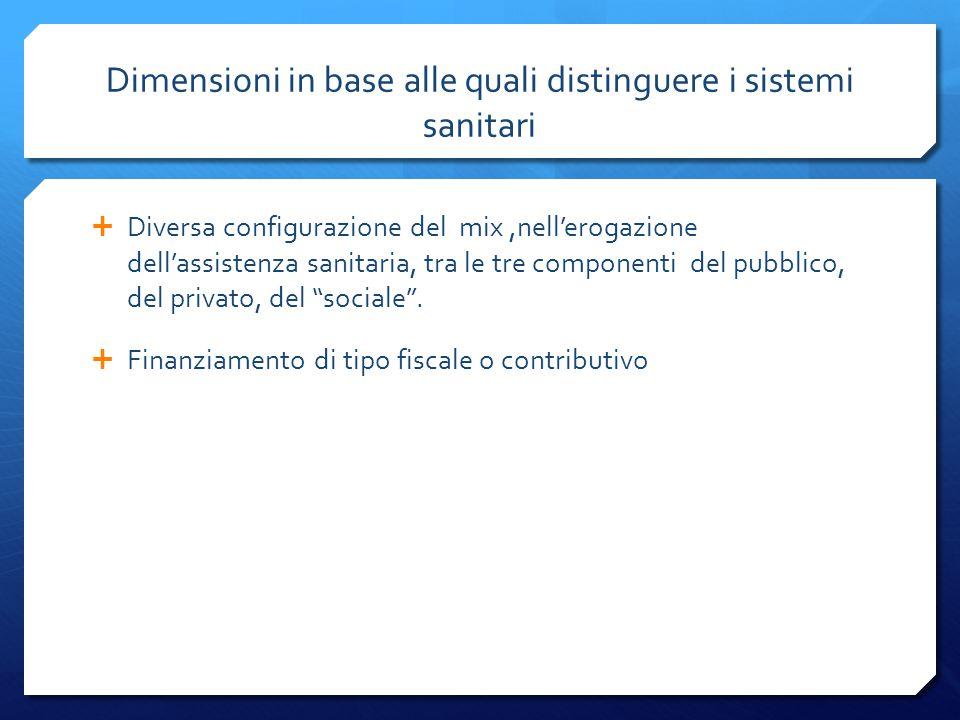 Dimensioni in base alle quali distinguere i sistemi sanitari