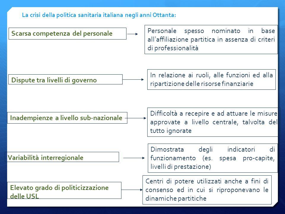 La crisi della politica sanitaria italiana negli anni Ottanta: