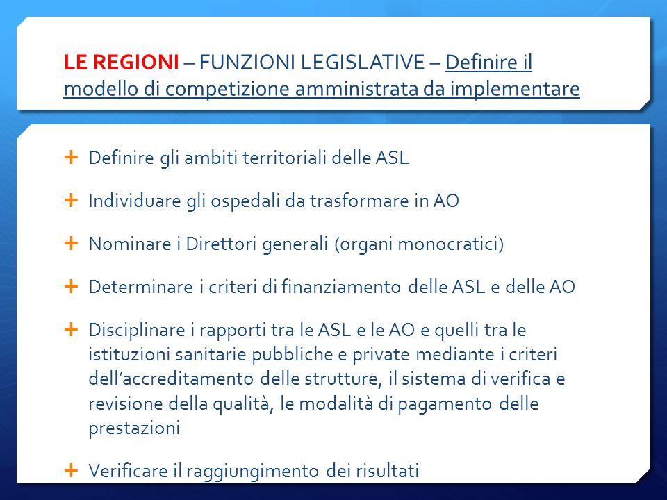 LE REGIONI – FUNZIONI LEGISLATIVE – Definire il modello di competizione amministrata da implementare