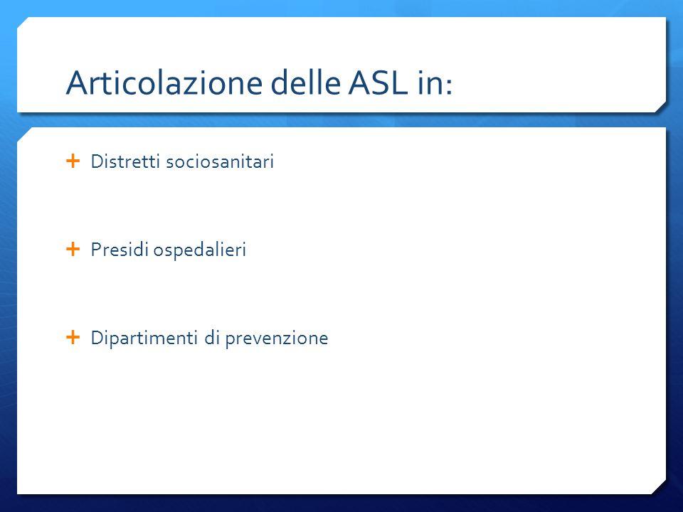 Articolazione delle ASL in: