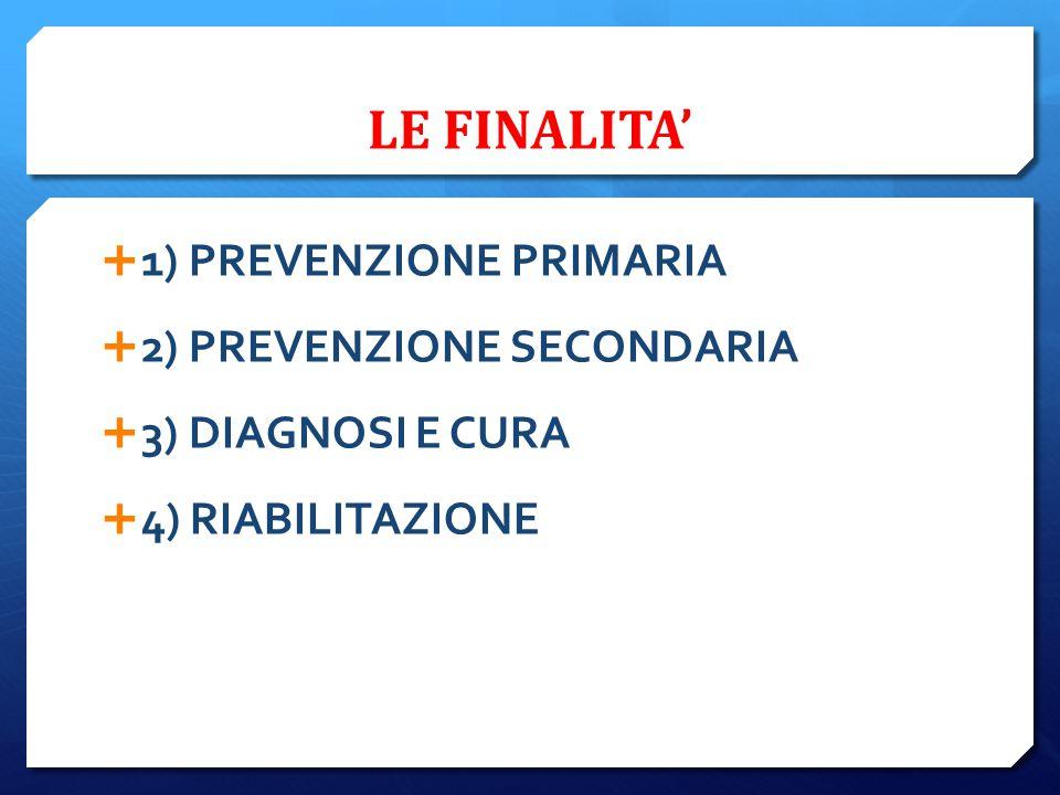 LE FINALITA' 1) PREVENZIONE PRIMARIA 2) PREVENZIONE SECONDARIA