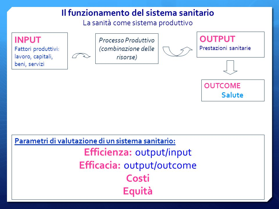 Efficienza: output/input Efficacia: output/outcome Costi Equità