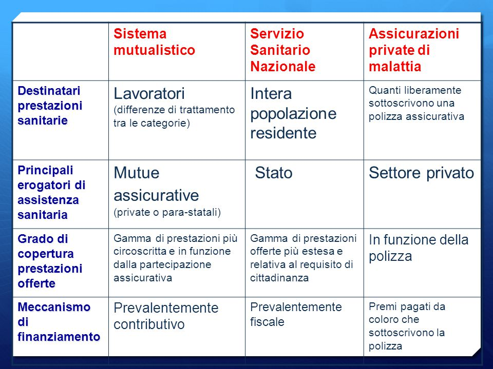 Lavoratori (differenze di trattamento tra le categorie)