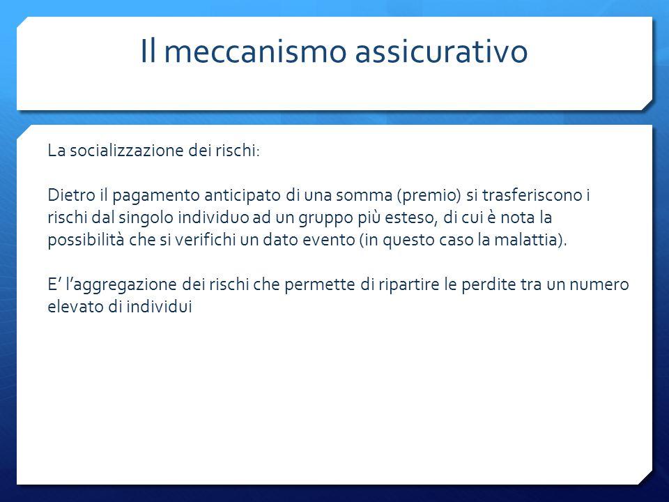Il meccanismo assicurativo