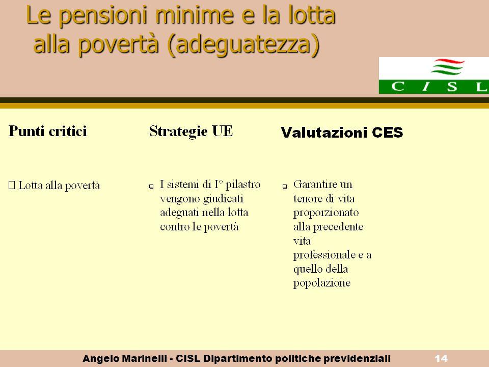 Le pensioni minime e la lotta alla povertà (adeguatezza)