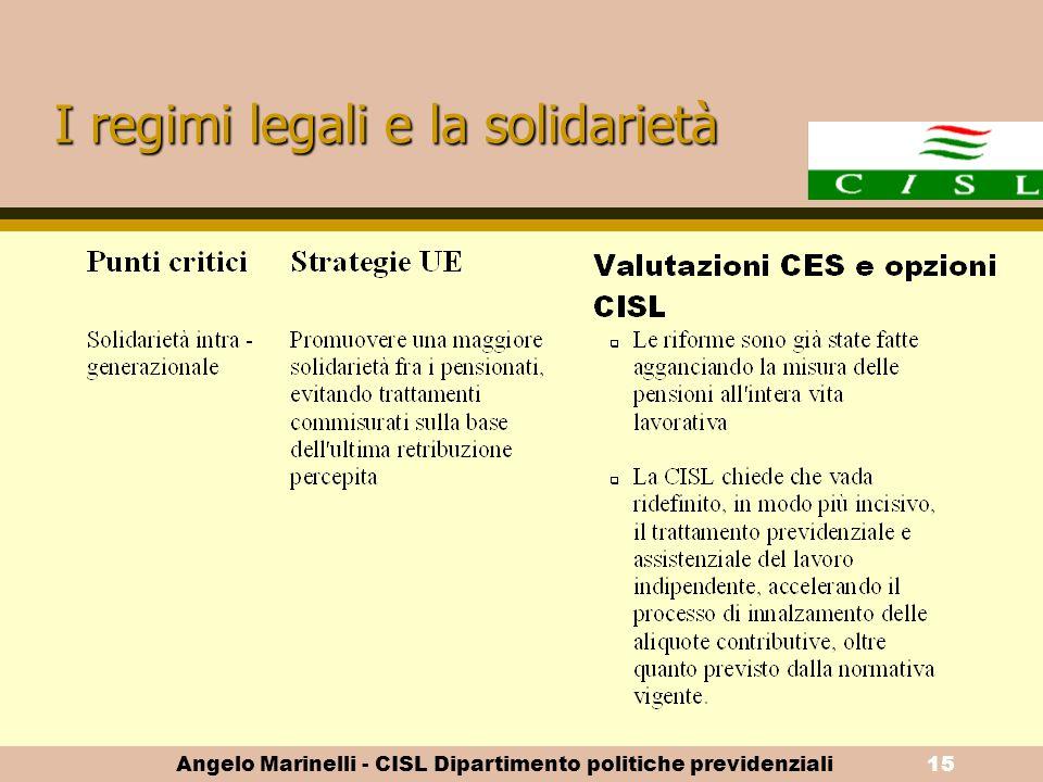 I regimi legali e la solidarietà
