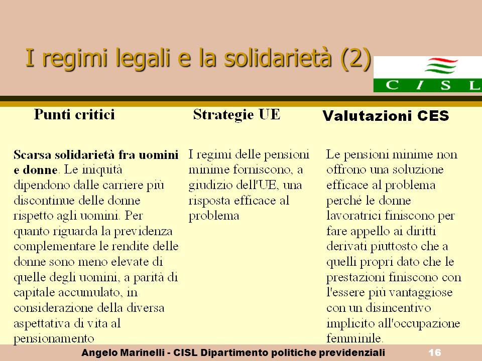 I regimi legali e la solidarietà (2)
