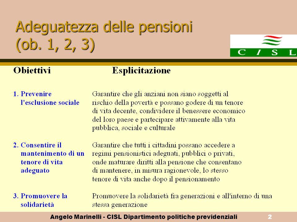 Adeguatezza delle pensioni (ob. 1, 2, 3)