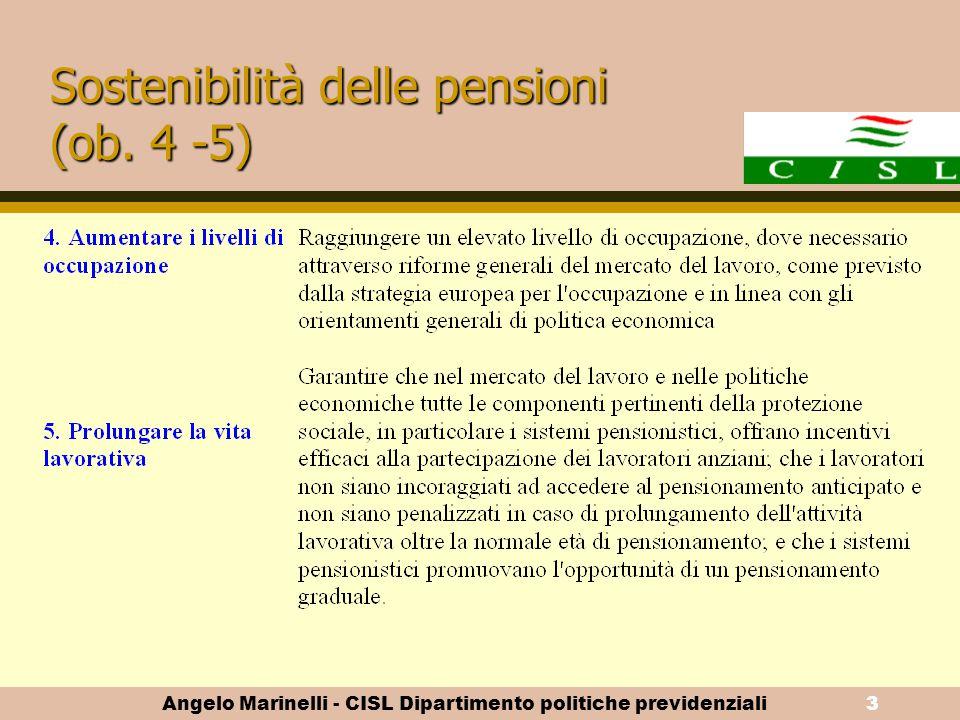 Sostenibilità delle pensioni (ob. 4 -5)