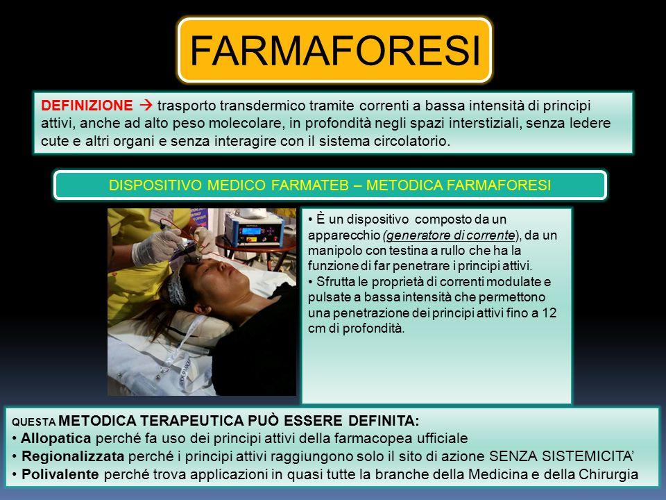 DISPOSITIVO MEDICO FARMATEB – METODICA FARMAFORESI