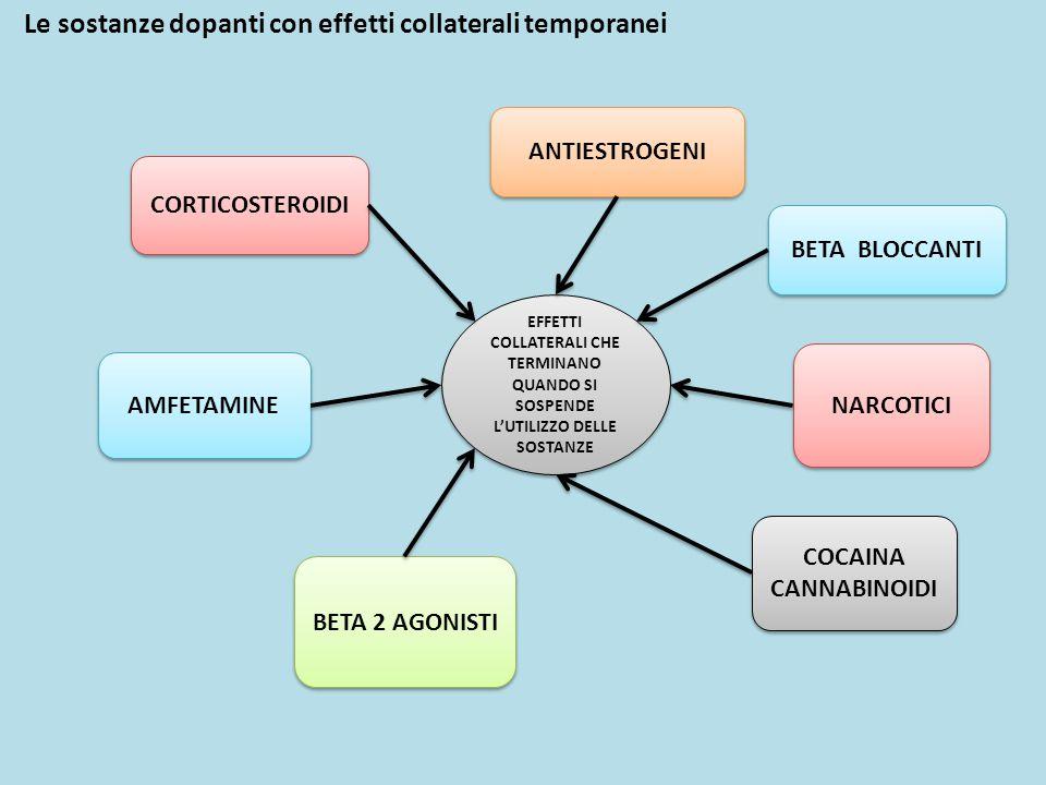 Le sostanze dopanti con effetti collaterali temporanei