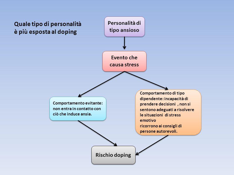 Quale tipo di personalità è è più esposta al doping