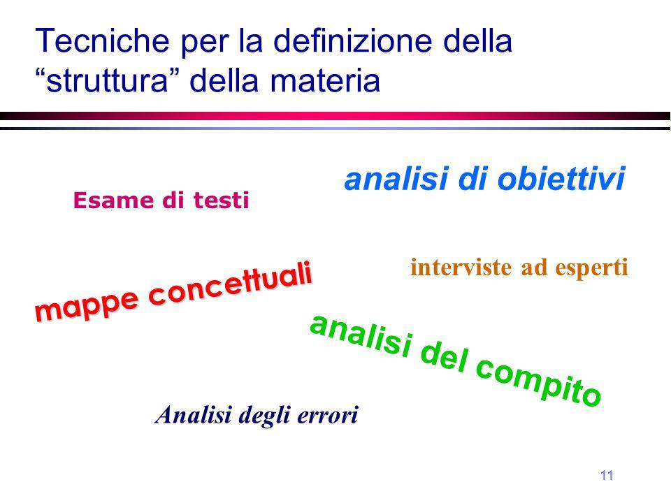 Tecniche per la definizione della struttura della materia