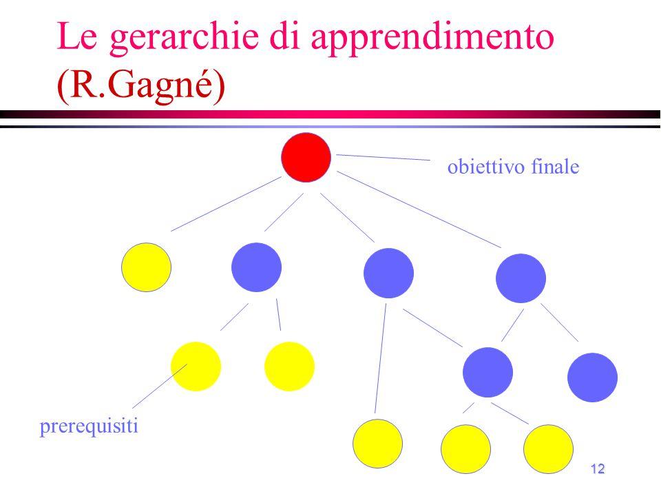 Le gerarchie di apprendimento (R.Gagné)