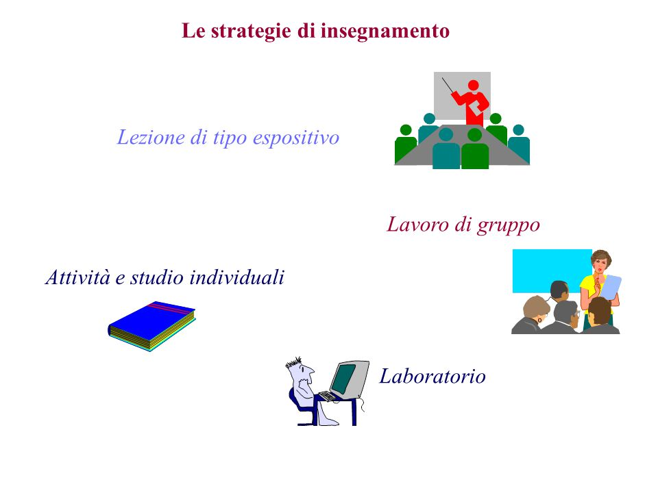 Le strategie di insegnamento