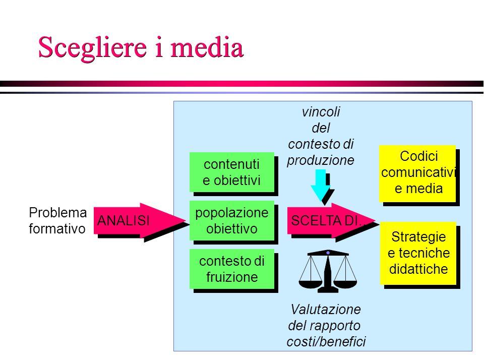 Scegliere i media vincoli del contesto di produzione Codici