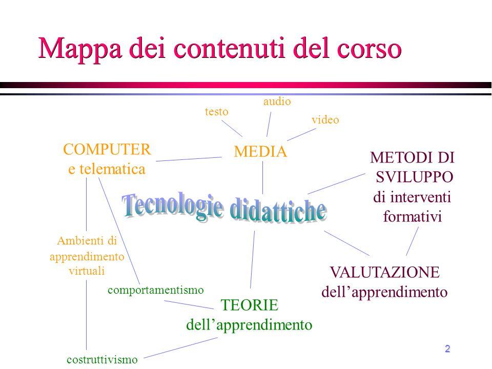 Mappa dei contenuti del corso
