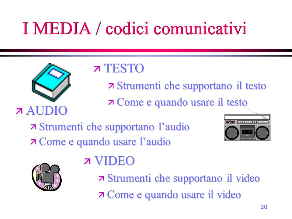 I MEDIA / codici comunicativi
