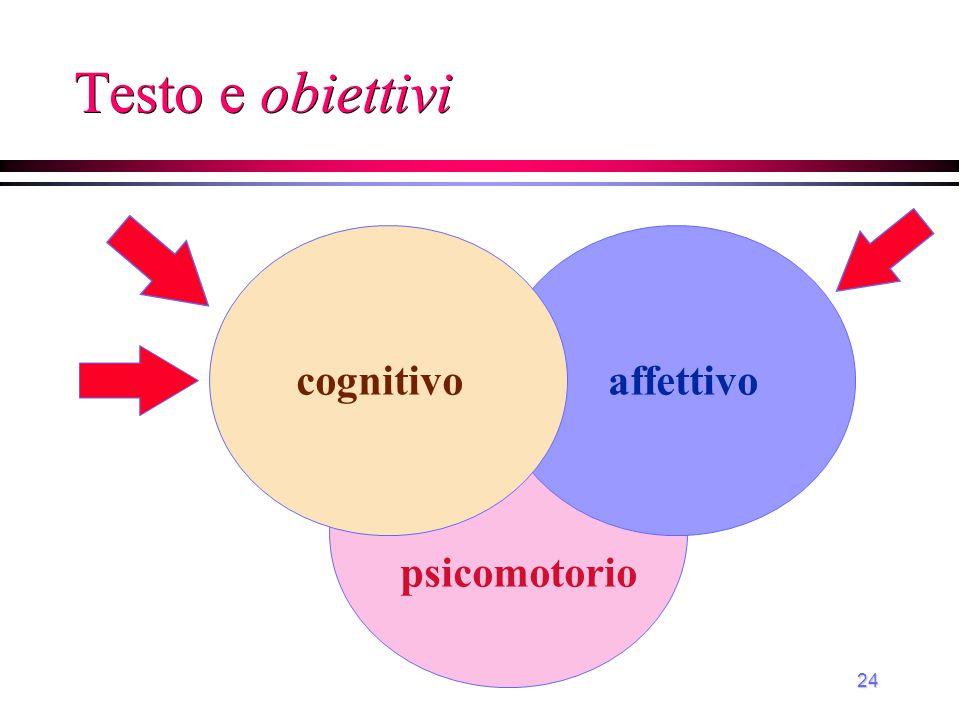 Testo e obiettivi affettivo psicomotorio cognitivo